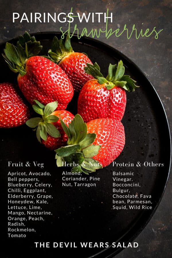What Goes Well with Strawberry