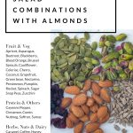 What Goes Well with Almond