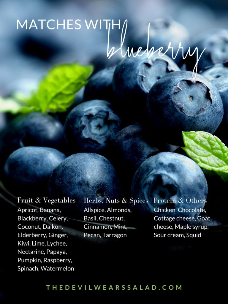 What Goes with Blueberry