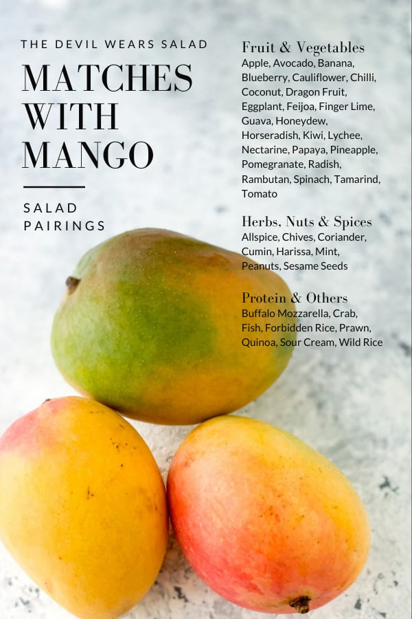 What Goes Well with Mango