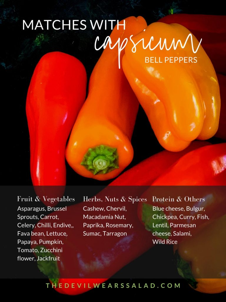 What Goes Well with Capsicum