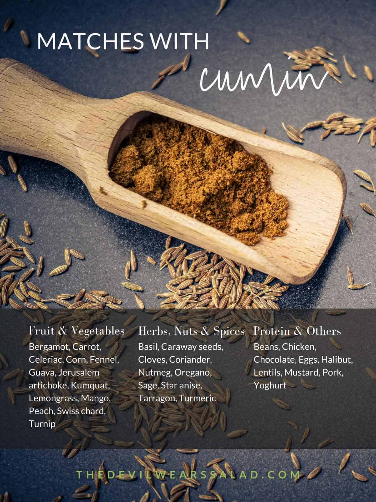 What Goes with Cumin